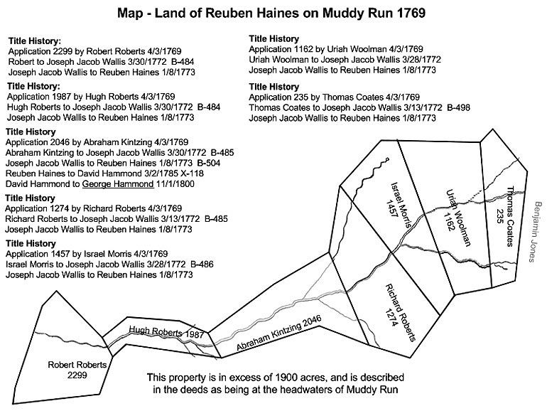 Map - Land of Reuben Haines